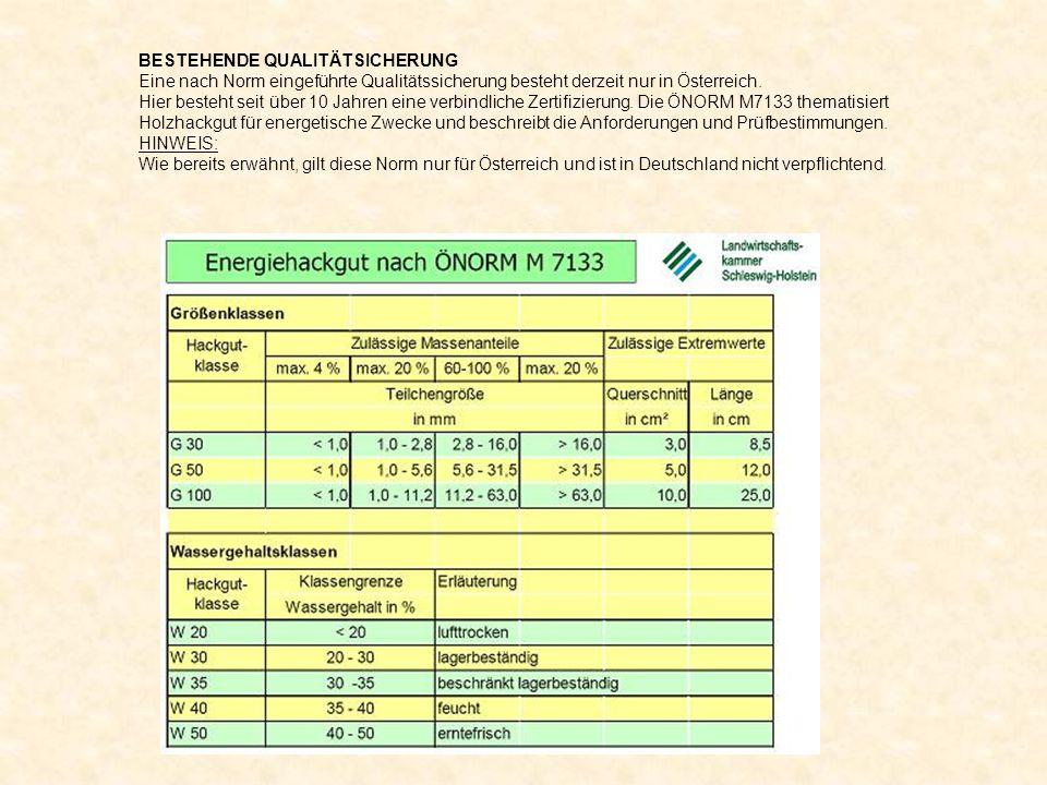 BESTEHENDE QUALITÄTSICHERUNG Eine nach Norm eingeführte Qualitätssicherung besteht derzeit nur in Österreich.