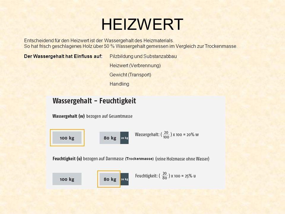 HEIZWERT Entscheidend für den Heizwert ist der Wassergehalt des Heizmaterials.