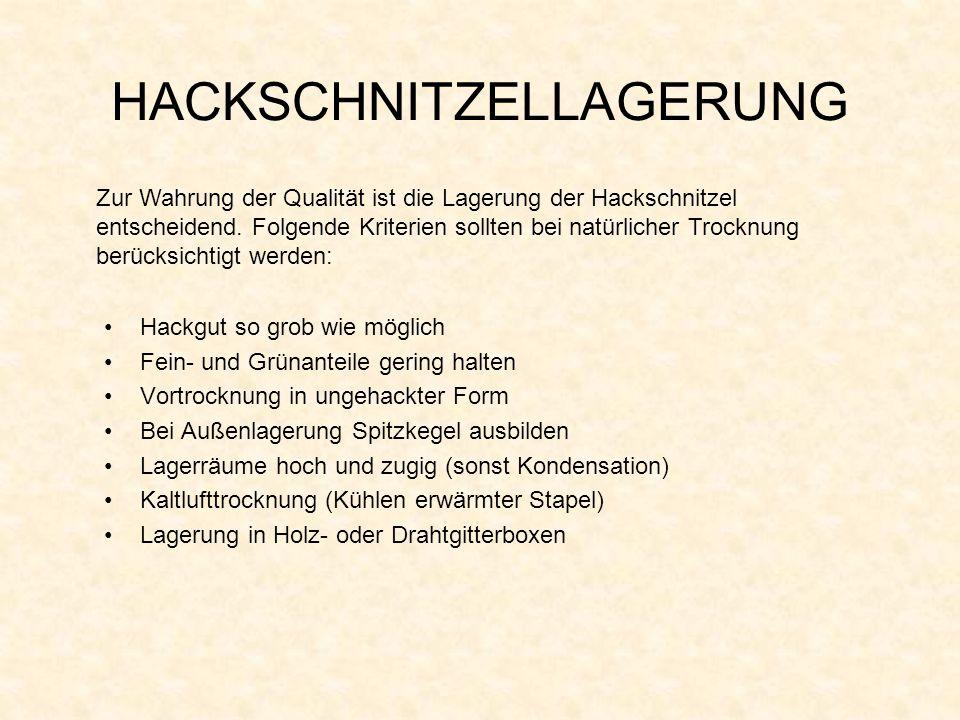 HACKSCHNITZELLAGERUNG