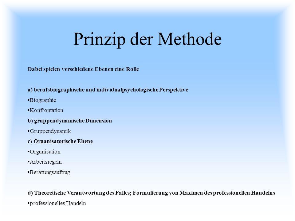 Prinzip der Methode Dabei spielen verschiedene Ebenen eine Rolle