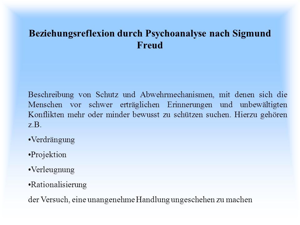 Beziehungsreflexion durch Psychoanalyse nach Sigmund Freud