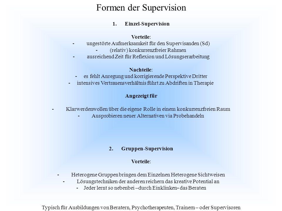 Formen der Supervision