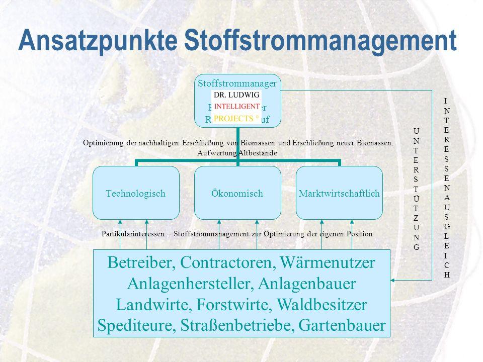Ansatzpunkte Stoffstrommanagement
