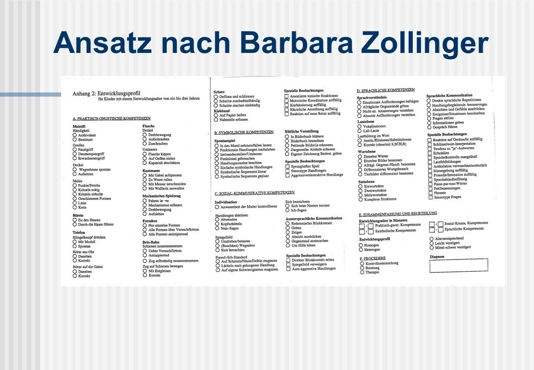 Ansatz nach Barbara Zollinger