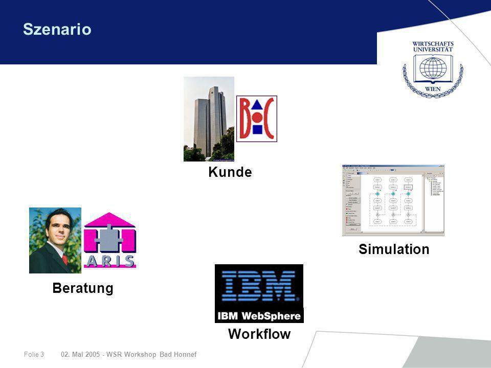Szenario Kunde Simulation Beratung Workflow