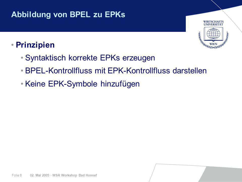 Abbildung von BPEL zu EPKs