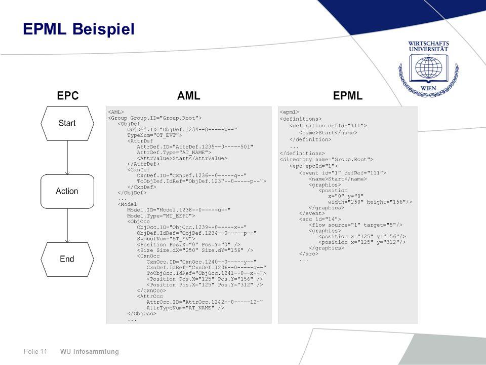 EPML Beispiel WU Infosammlung