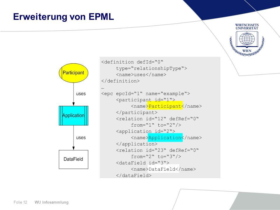 Erweiterung von EPML WU Infosammlung