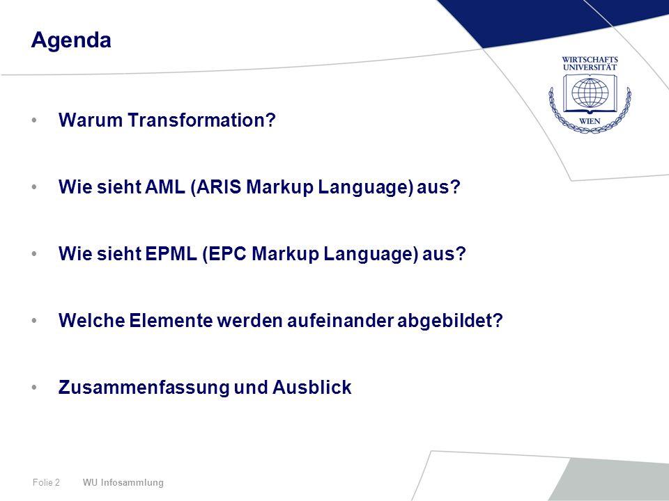 Agenda Warum Transformation Wie sieht AML (ARIS Markup Language) aus