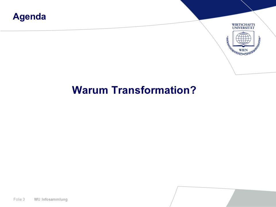 Agenda Warum Transformation WU Infosammlung