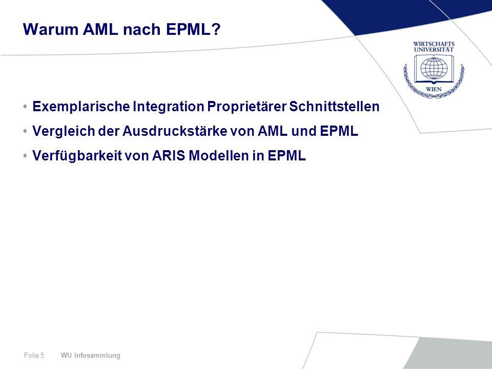 Warum AML nach EPML Exemplarische Integration Proprietärer Schnittstellen. Vergleich der Ausdruckstärke von AML und EPML.