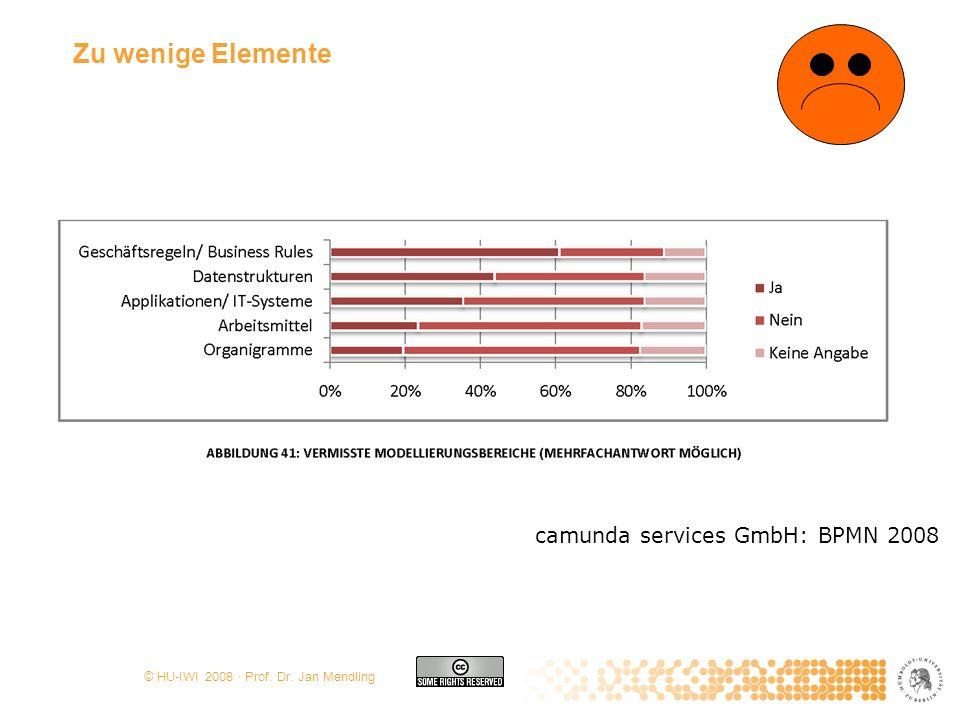 Zu wenige Elemente camunda services GmbH: BPMN 2008