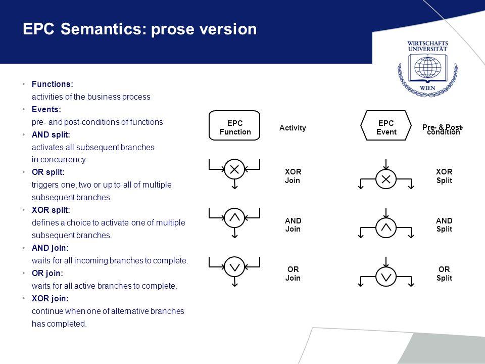 EPC Semantics: prose version