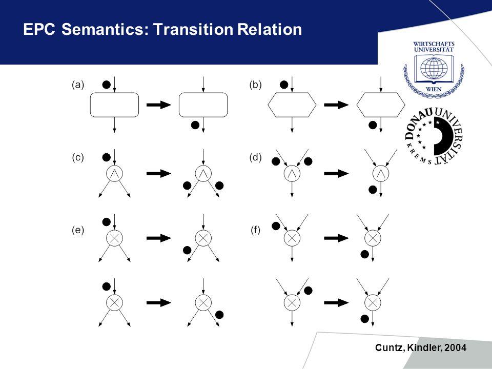 EPC Semantics: Transition Relation