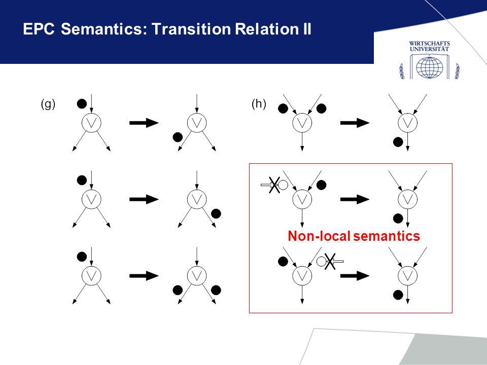 EPC Semantics: Transition Relation II