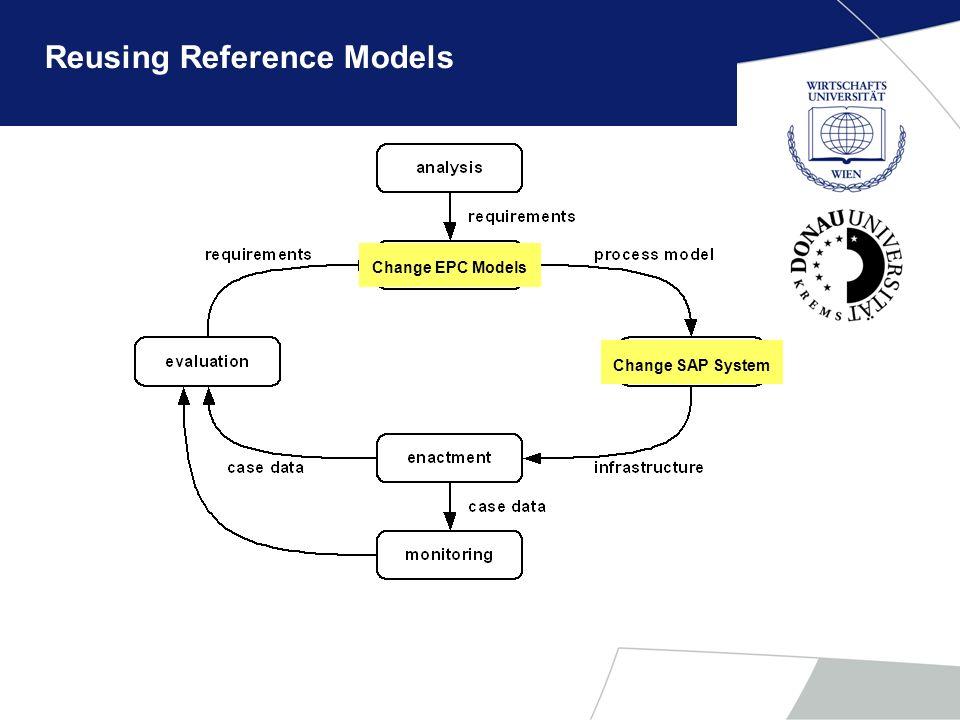 Reusing Reference Models