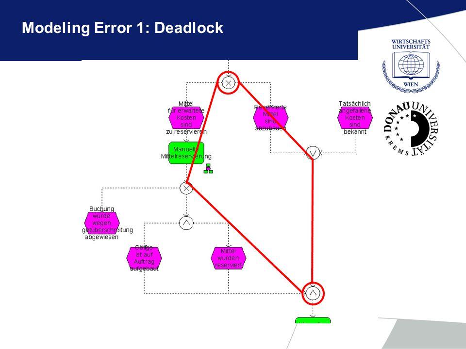 Modeling Error 1: Deadlock