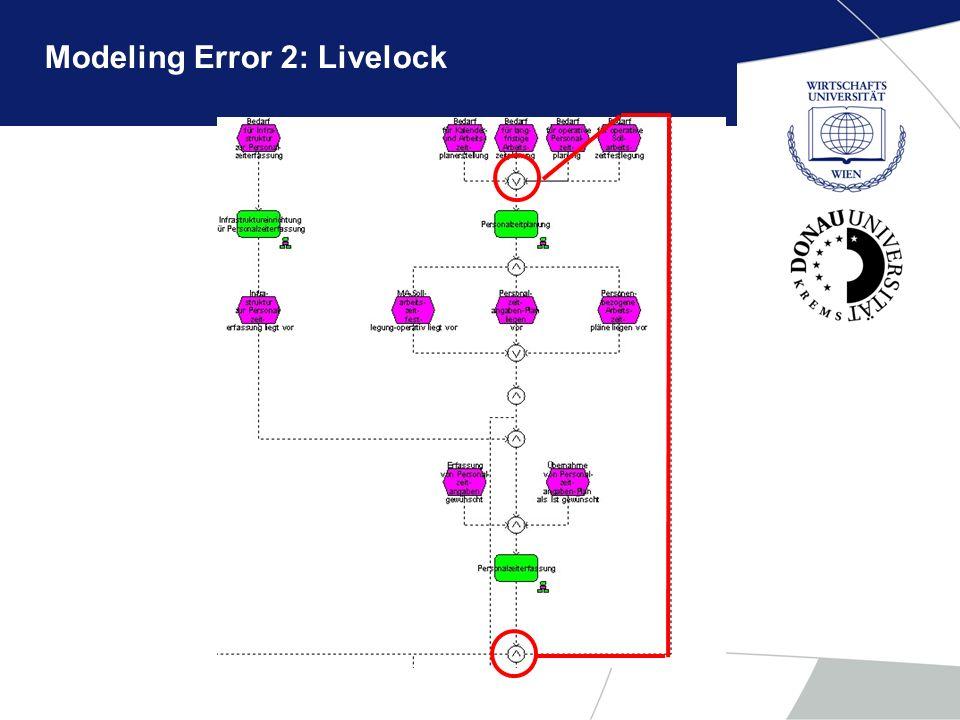 Modeling Error 2: Livelock