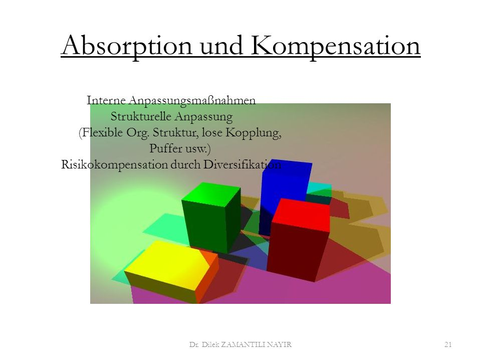 Absorption und Kompensation