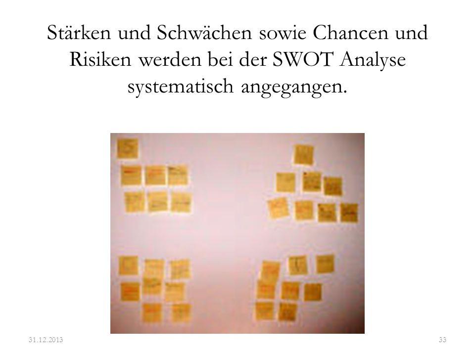 Stärken und Schwächen sowie Chancen und Risiken werden bei der SWOT Analyse systematisch angegangen.