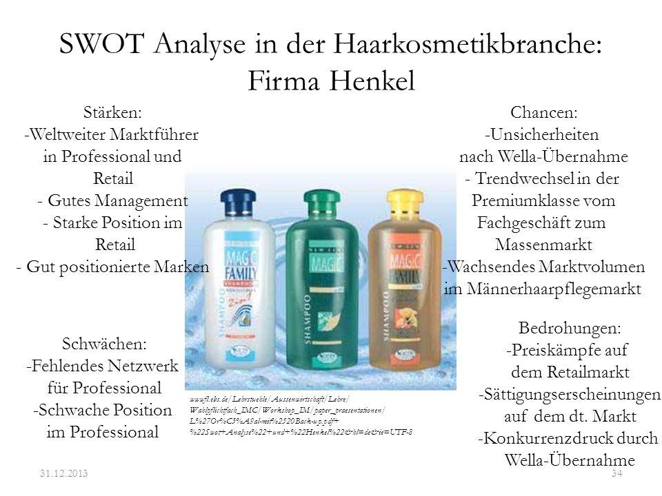 SWOT Analyse in der Haarkosmetikbranche: Firma Henkel