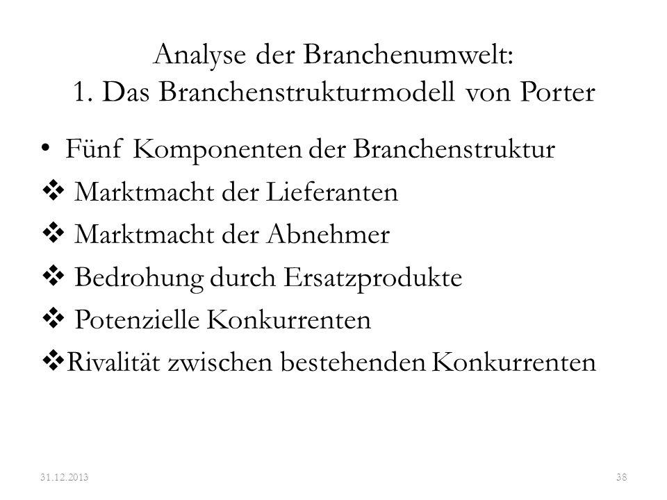 Analyse der Branchenumwelt: 1. Das Branchenstrukturmodell von Porter