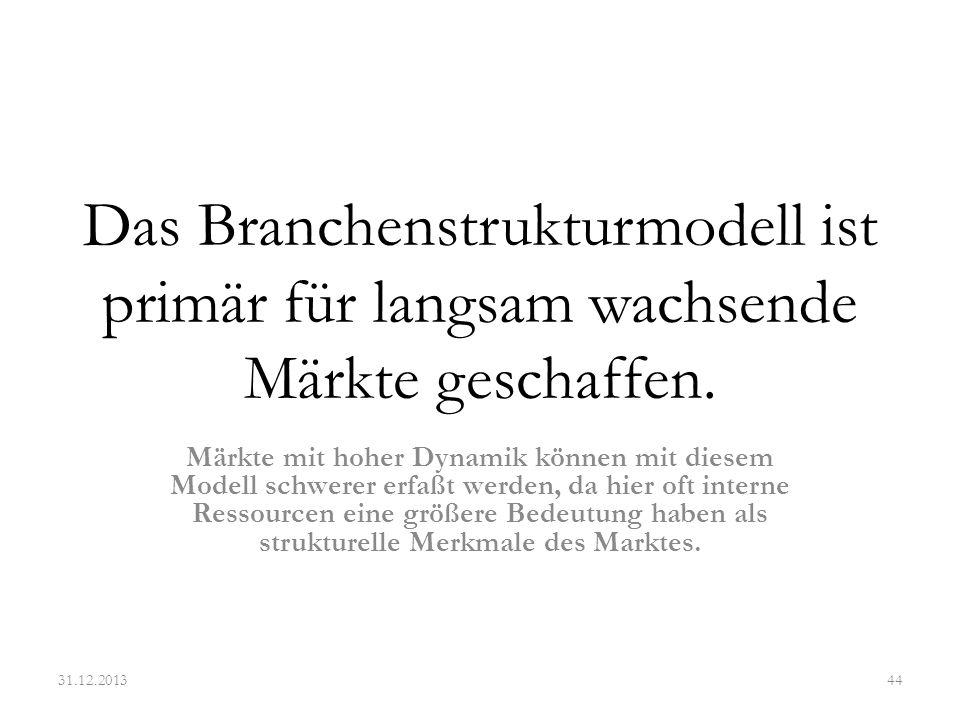 Das Branchenstrukturmodell ist primär für langsam wachsende Märkte geschaffen.
