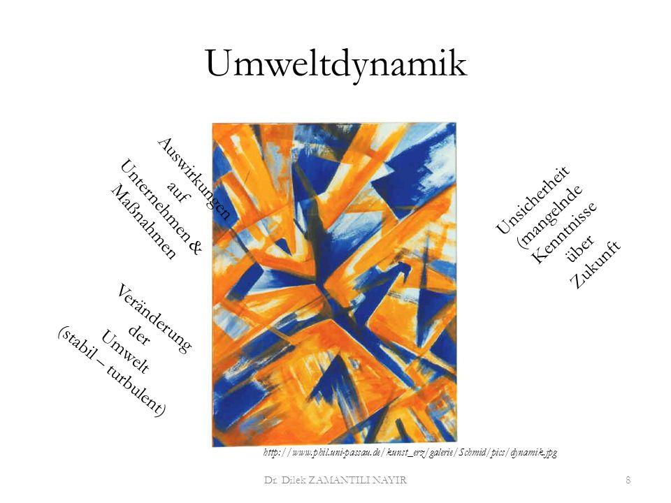 Dr. Dilek ZAMANTILI NAYIR