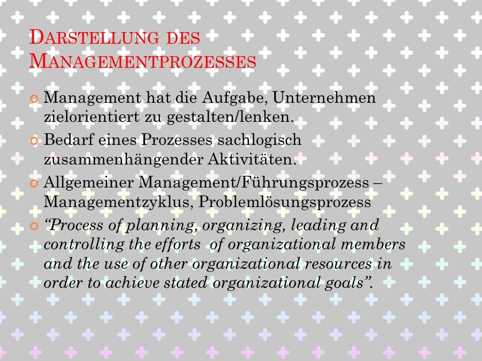 Darstellung des Managementprozesses