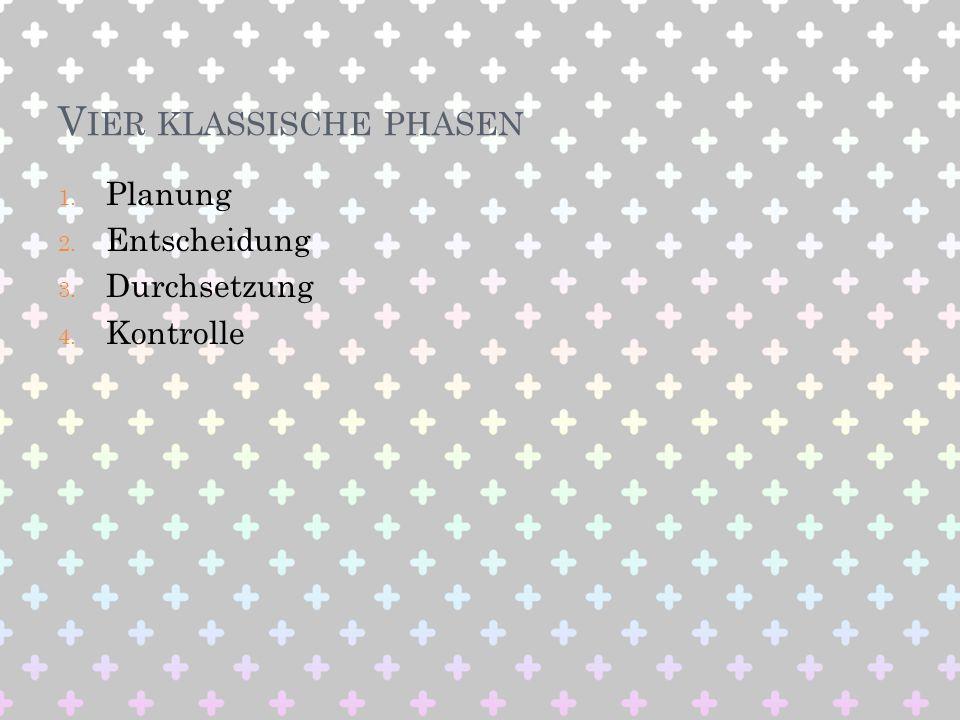 Vier klassische phasen