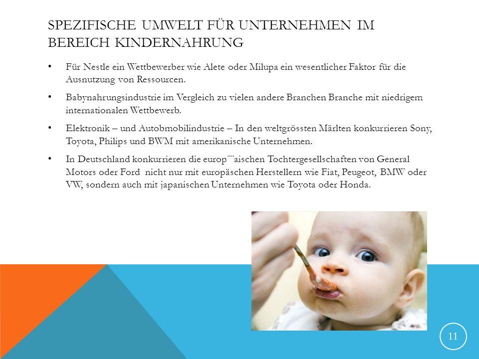 Spezifische Umwelt für Unternehmen im bereich kindernahrung