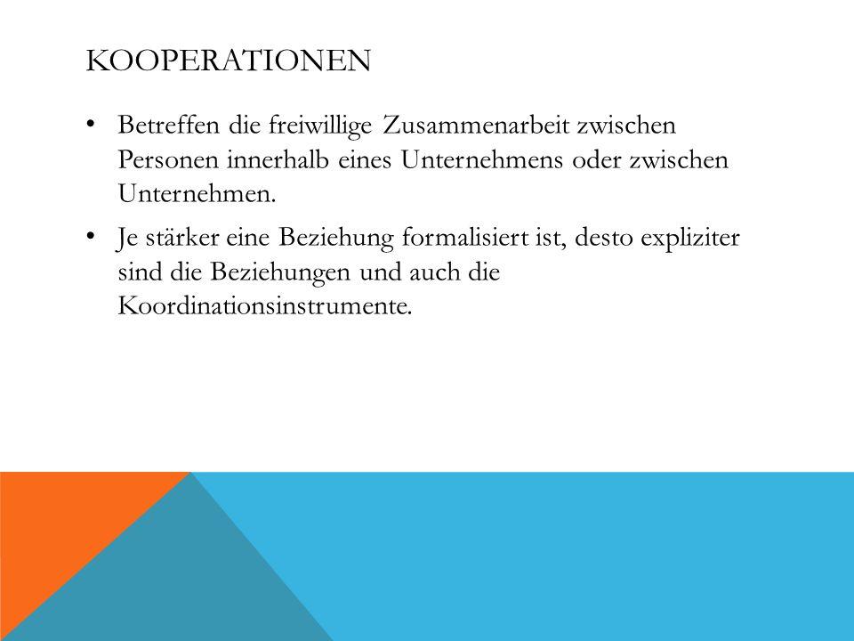 KooperationenBetreffen die freiwillige Zusammenarbeit zwischen Personen innerhalb eines Unternehmens oder zwischen Unternehmen.