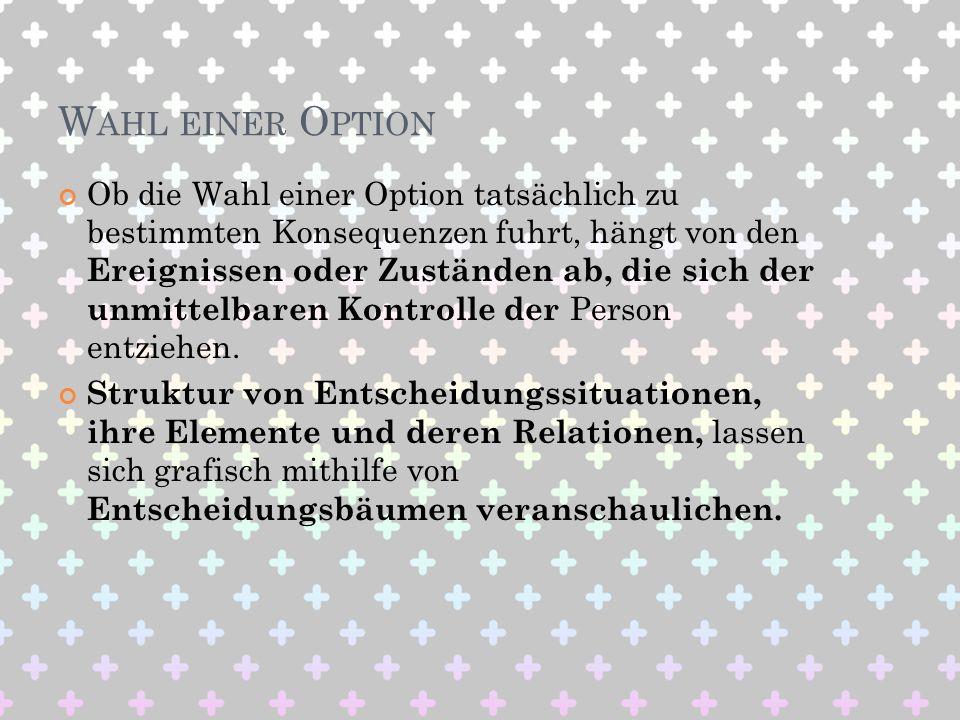 Wahl einer Option
