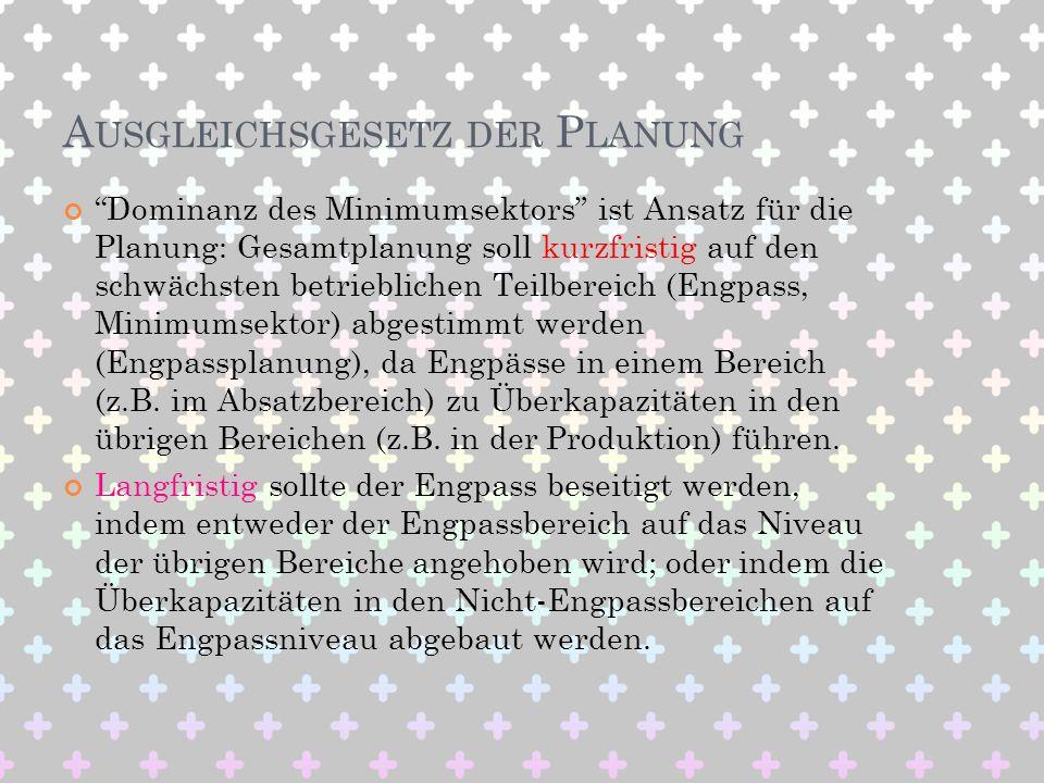 Ausgleichsgesetz der Planung