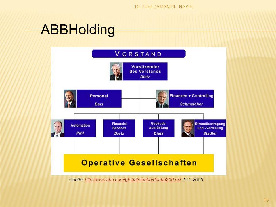 ABBHolding Dr. Dilek ZAMANTILI NAYIR