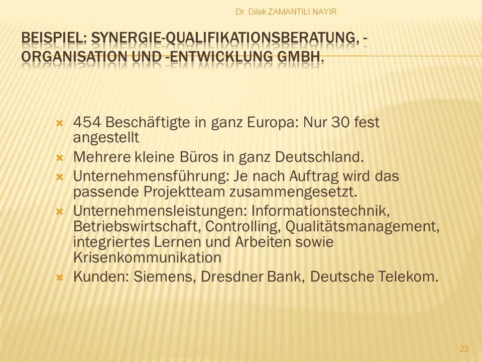 454 Beschäftigte in ganz Europa: Nur 30 fest angestellt