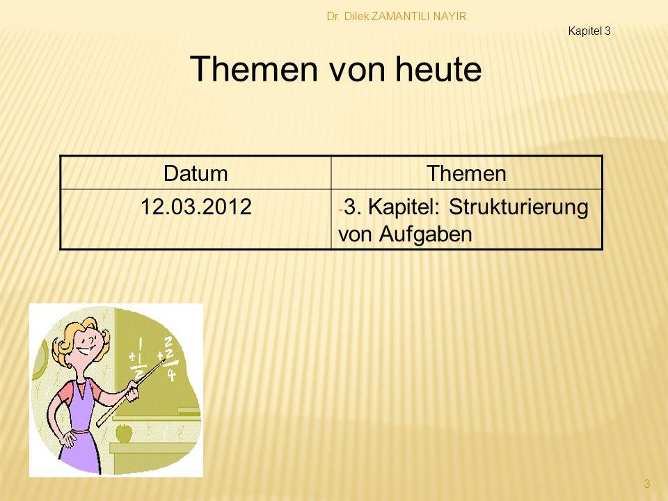 Themen von heute Datum Themen 12.03.2012