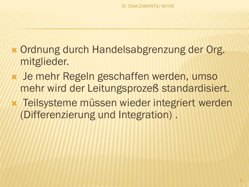 Ordnung durch Handelsabgrenzung der Org. mitglieder.
