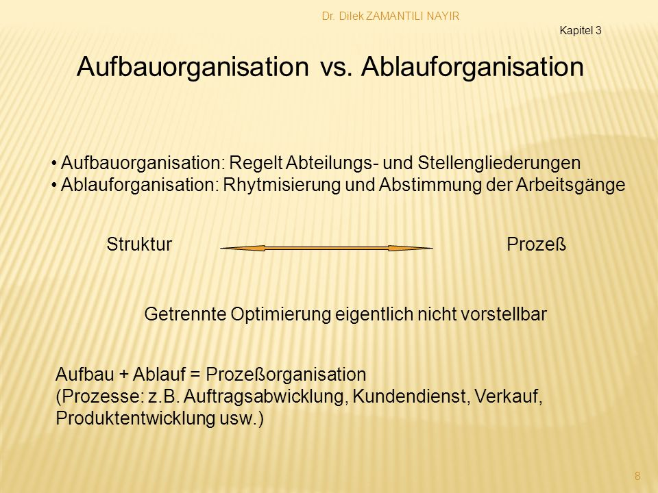 Aufbauorganisation vs. Ablauforganisation
