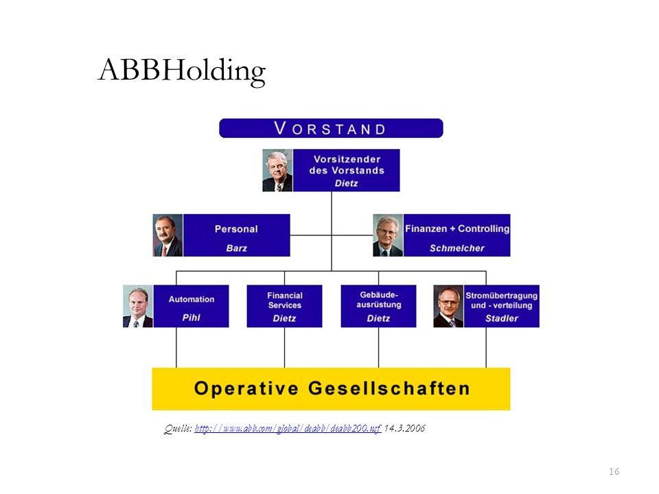 ABBHolding Quelle: http://www.abb.com/global/deabb/deabb200.nsf 14.3.2006