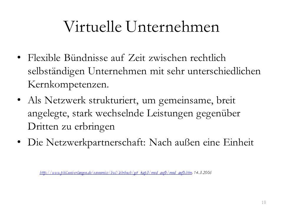 Virtuelle Unternehmen