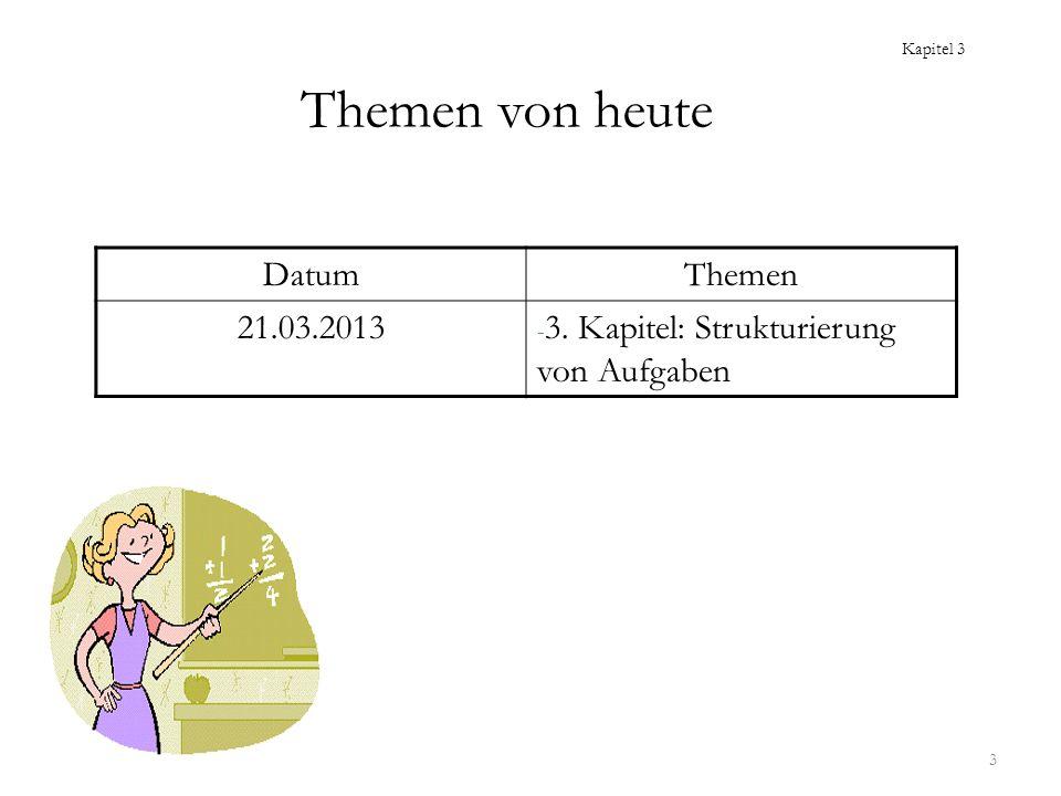 Themen von heute Datum Themen 21.03.2013