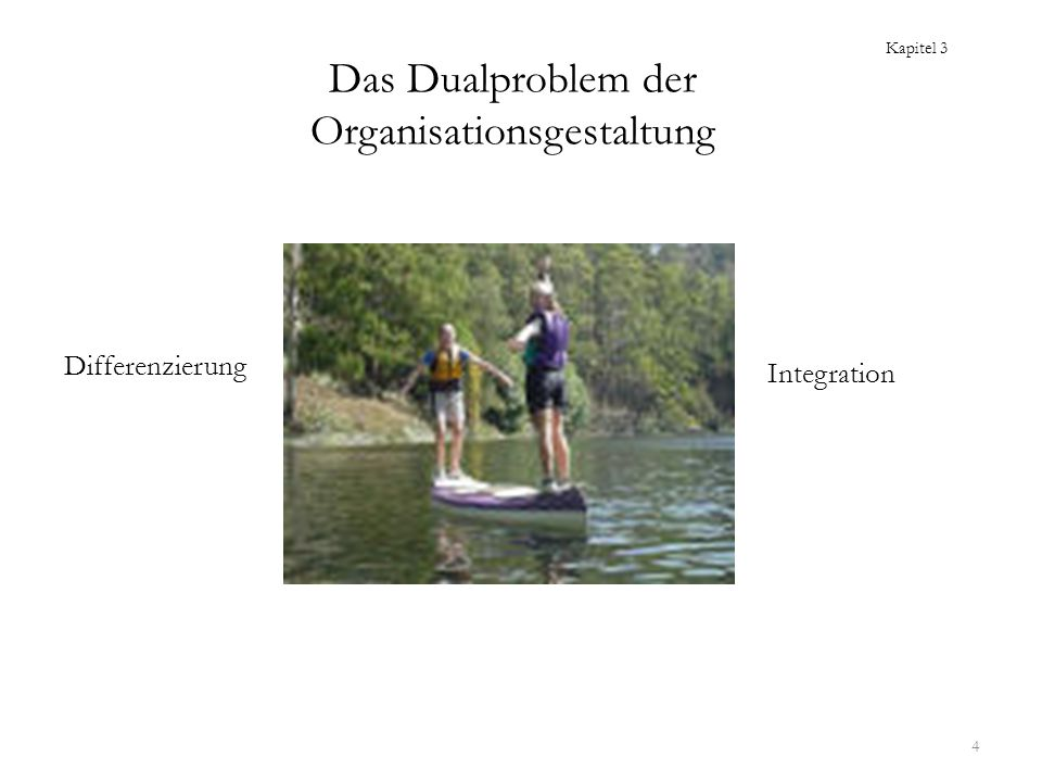 Organisationsgestaltung