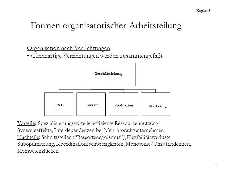 Formen organisatorischer Arbeitsteilung