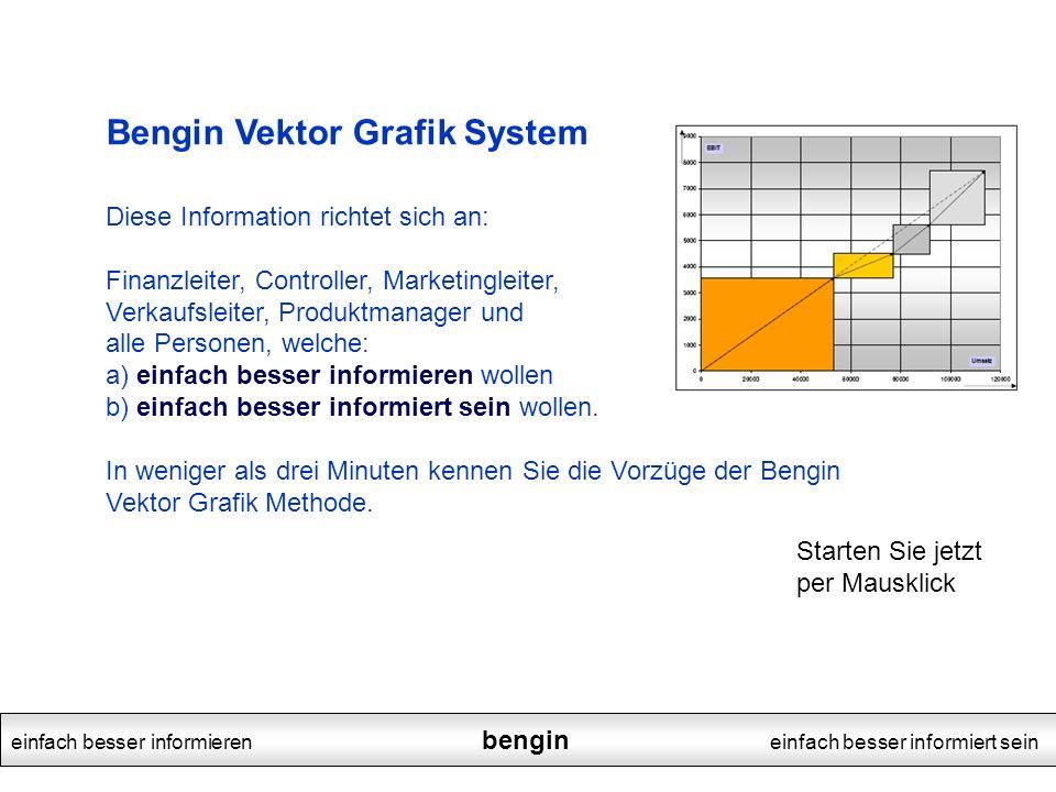 Bengin Vektor Grafik System