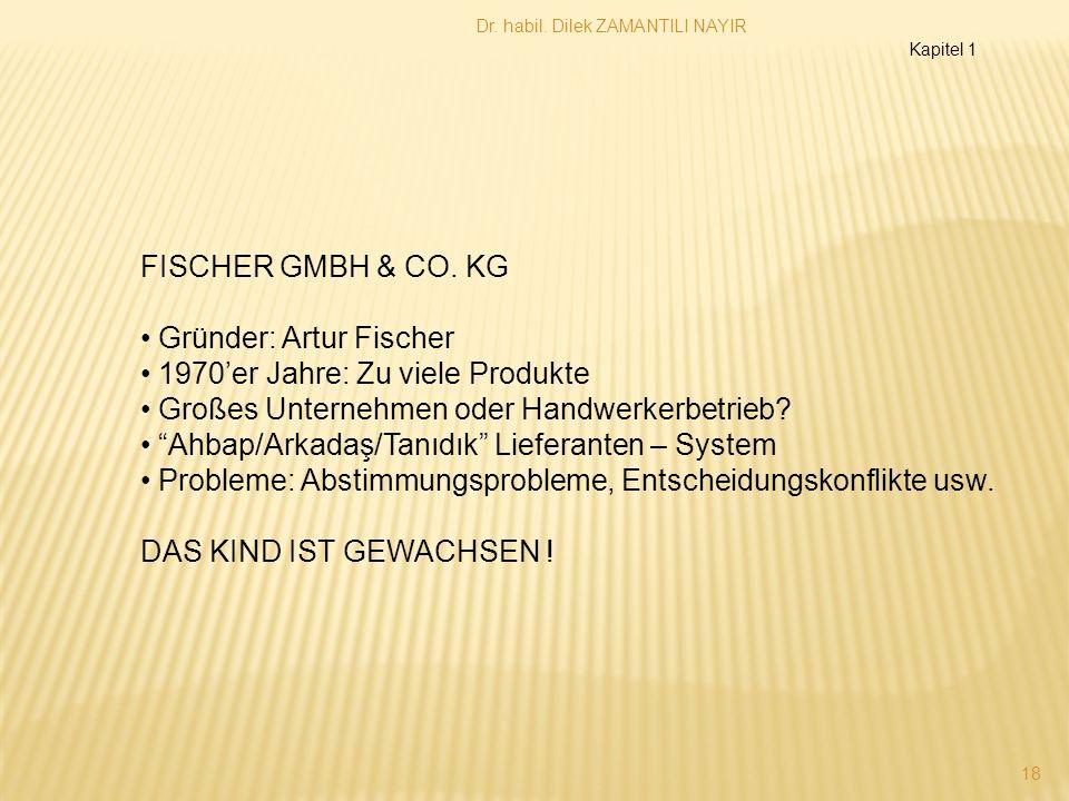 Gründer: Artur Fischer 1970'er Jahre: Zu viele Produkte