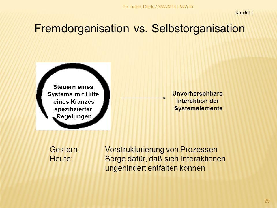 Fremdorganisation vs. Selbstorganisation