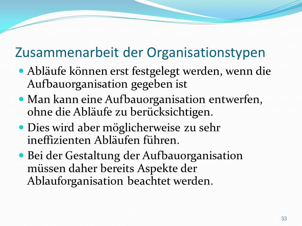 Zusammenarbeit der Organisationstypen