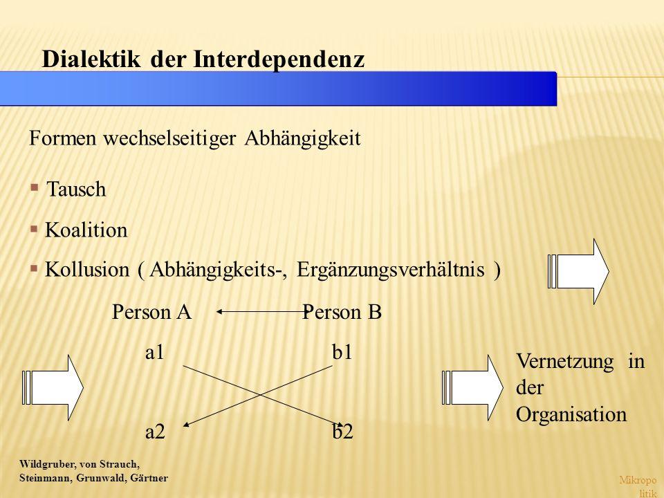 Dialektik der Interdependenz