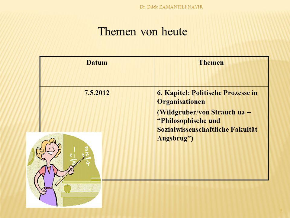 Themen von heute Datum Themen 7.5.2012